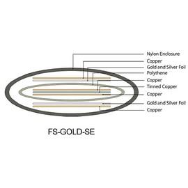 Xindak FS Gold SE - Struttura