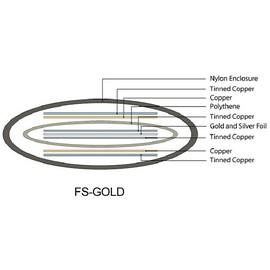 Xindak FS Gold - Struttura